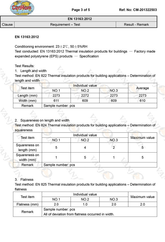 Polystyrene Wall Panel Test Report 3-Sandwich Wall Panel ...